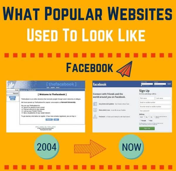Jak wyglądały kiedyś popularne serwisy WWW?