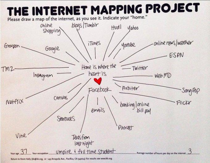 Internet Mapping Project (mapa 3)