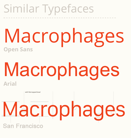 Arial vs. Open Sans vs San Francisco