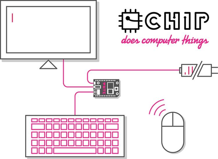 CHIP - komputer za 9 dolarów