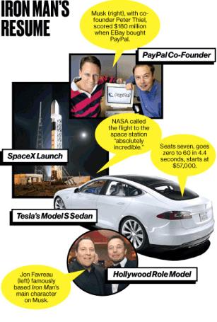 Elon Musk - przedsiębiorca 21. wieku (komiks)