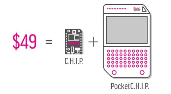 PocketC.H.I.P. za 49$