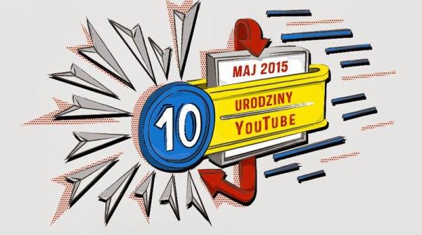 Najpopularniejsze filmy i teledyski na YouTube'ie w Polsce