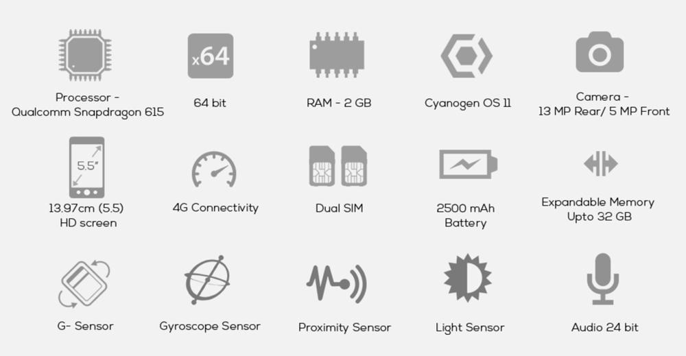 YUreka - specyfikacja techniczna smartfona YU