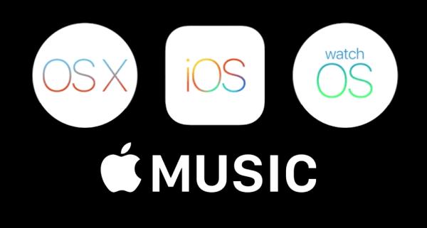 Co Apple pokazało na WWDC15?