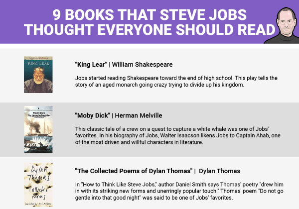 TOP 9 książek Steve'a Jobsa