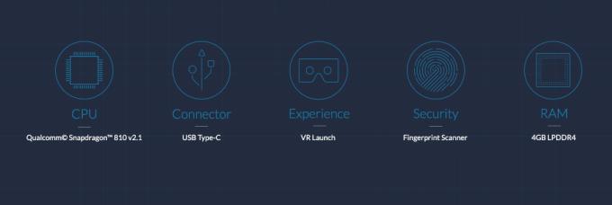 Specyfikacja OnePlus 2 wg teaserów