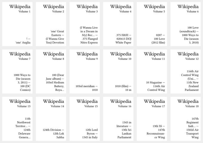 Tomy od 1 do 18 drukowanej wersji Wikipedii (wersja angielska)