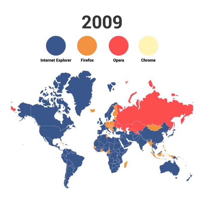 Rok 2009: Zaskakujący wzrost popularności przeglądarki Opera na Wchodzie