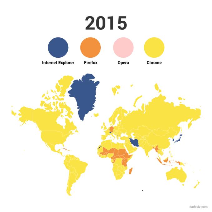 2015: Chrome jest bramą do internetu na świecie