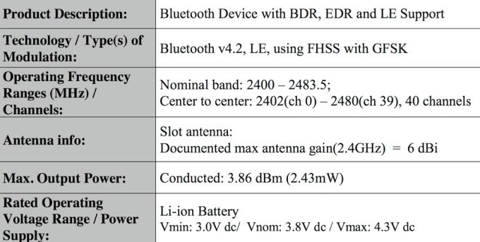 Specyfikacja techniczna bezprzewodowej klawiatury Apple (2015)