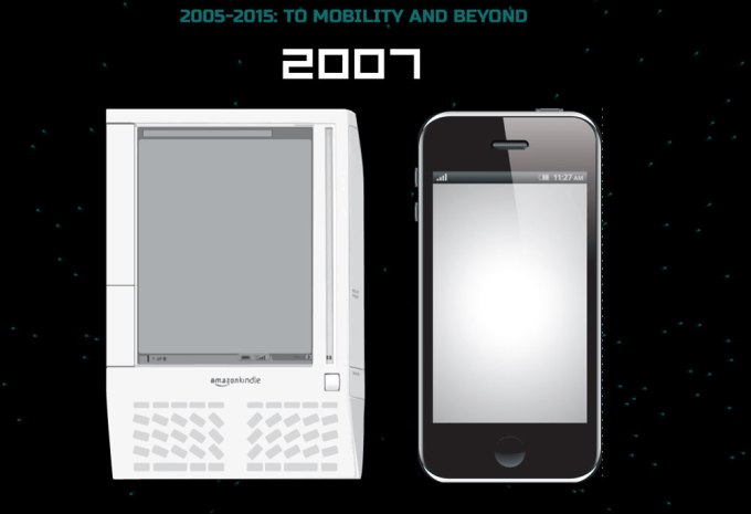 Amazon Kindle i iPhone (2007 r.)