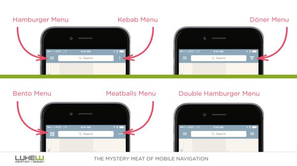 Rodzaje nawigacji (ikon menu) mobilnych