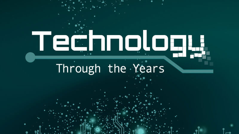 Interaktywna inforgrafika o historii rozwoju technologii komputerowych