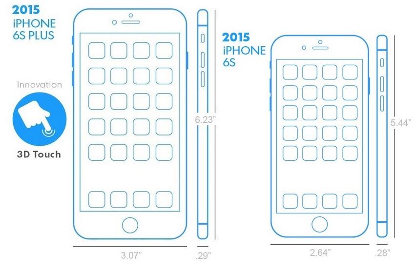 Innowacje w iPhone'ach wprowadzane przez Apple'a w latach 2007-2015