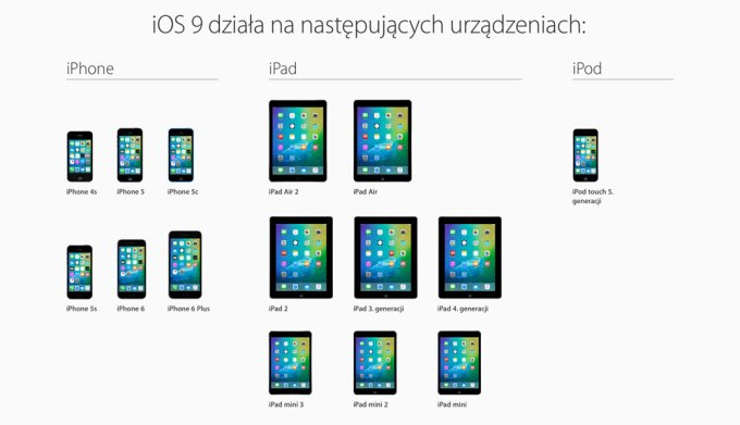 Urządzenia, na których można zainstalować syste iOS 9