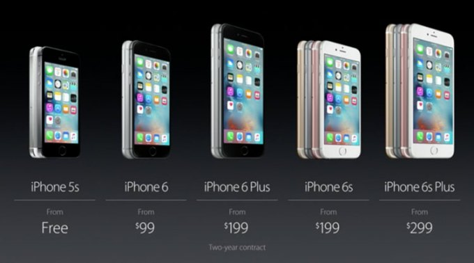 iPhone 6s i 6s Plus - cena