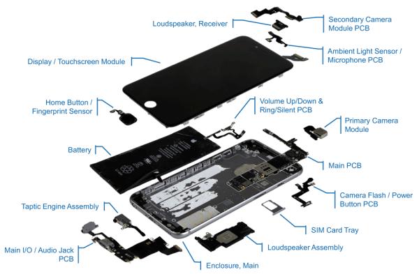 Ile kosztują części iPhone'a 6s Plus?