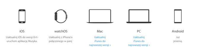 Jedna subskrypcja Apple Music na wszystkie urządzenia.