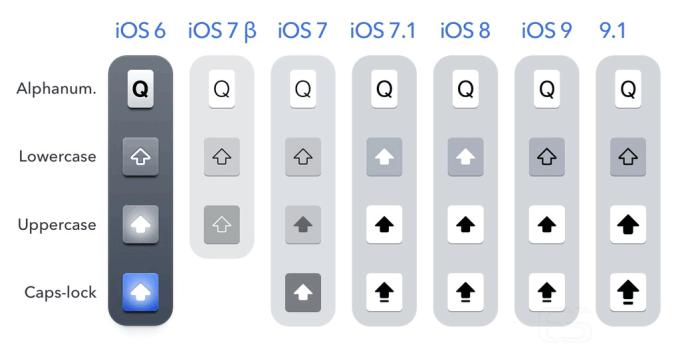 Klawisze Shift i Delete pod systemami od iOS 6 do iOS 9.1