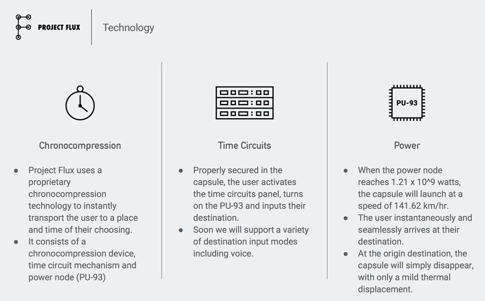 Project Flux - technologia