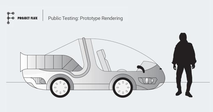 Project Flux - tajny samochód Google'a