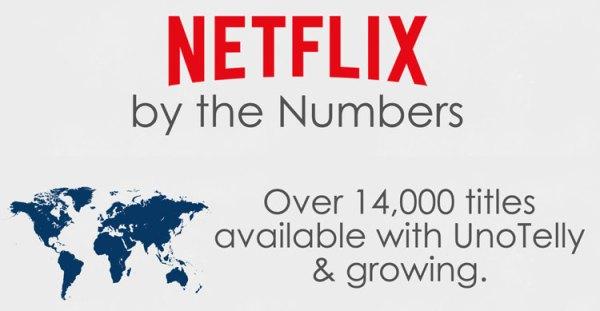 Ile filmów i seriali jest w polskim serwisie Netflix?