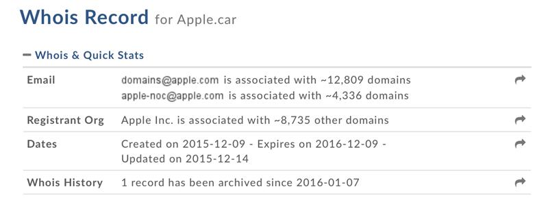 Domena Apple.car - Whois