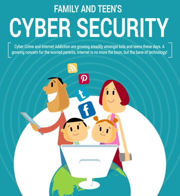 Cyberbezpieczeństwo a smartfony