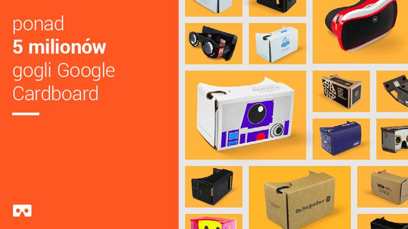 Ponad 5 mln gogli Google Cardboard