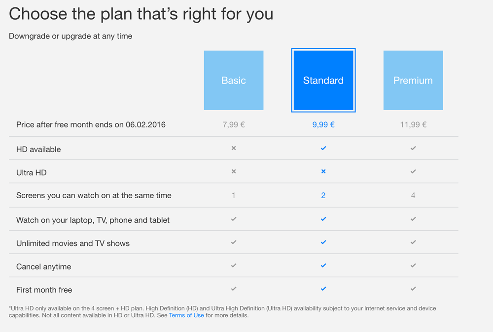 Plany miesięcznego abonamentu serwisu Netflix (subskrypcji)