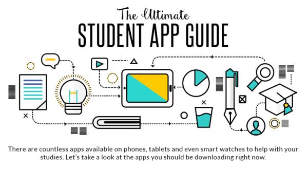 Najlepsze aplikacje na Androida i iOS-a dla studentów