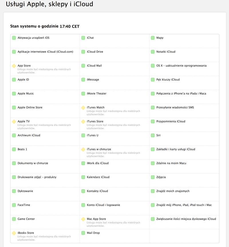 Stan usług Apple (4.02.2016 godz. 17.51)