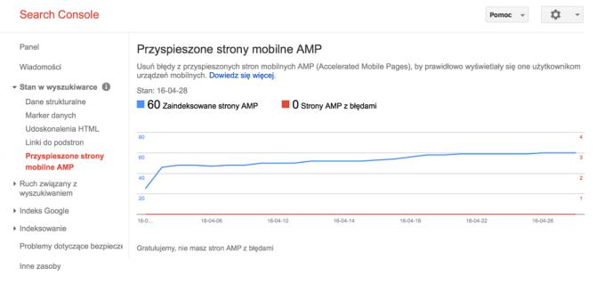 Przyspieszone strony mobilne AMP w Search Console