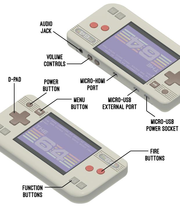 Opis elementów konsoli THE 64SX