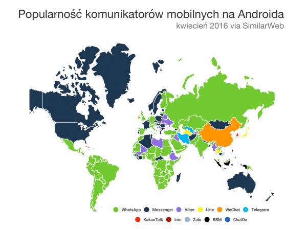 Popularność komunikatorów mobilnych na świecie
