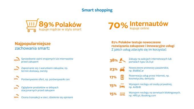 smart-shopping