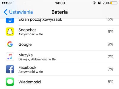 Aktywność aplikacji Snapchat w tle (Bateria)