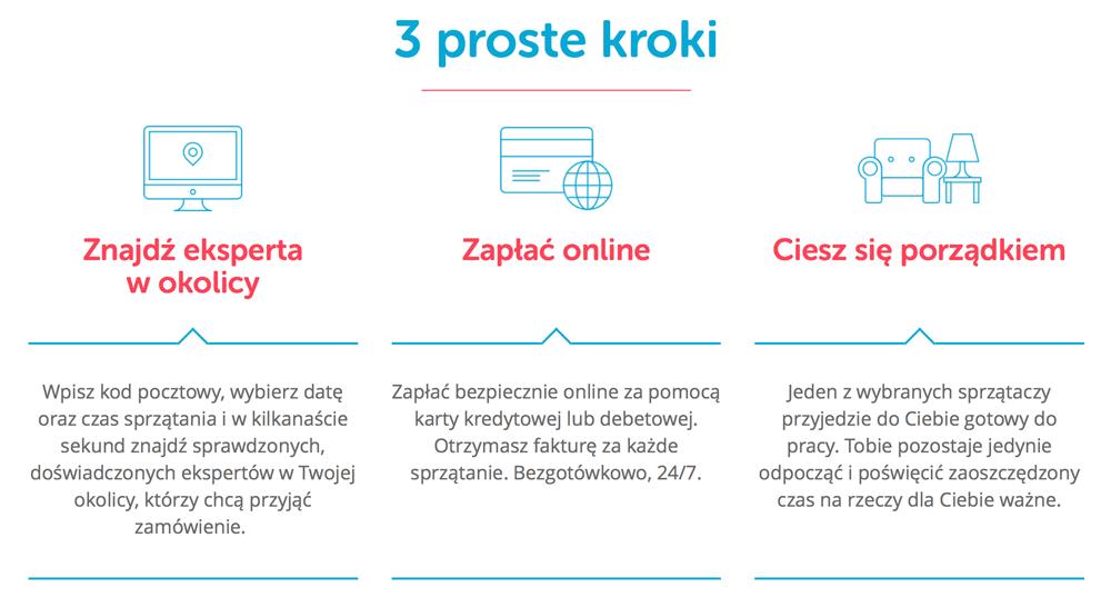 Jak zamówić sprzątanie w Pozamiatane.pl?