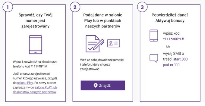 Jak zarejestrować numer na kartę w Play?