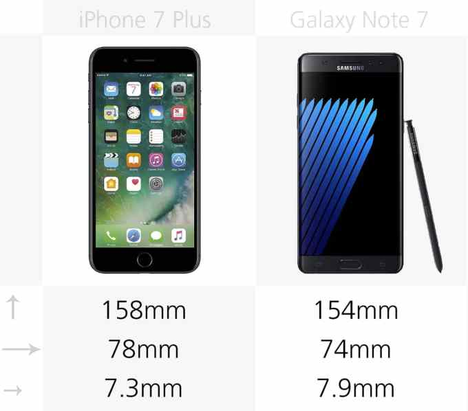 Wymiary: iPhone 7 Plus vs. Galaxy Note 7
