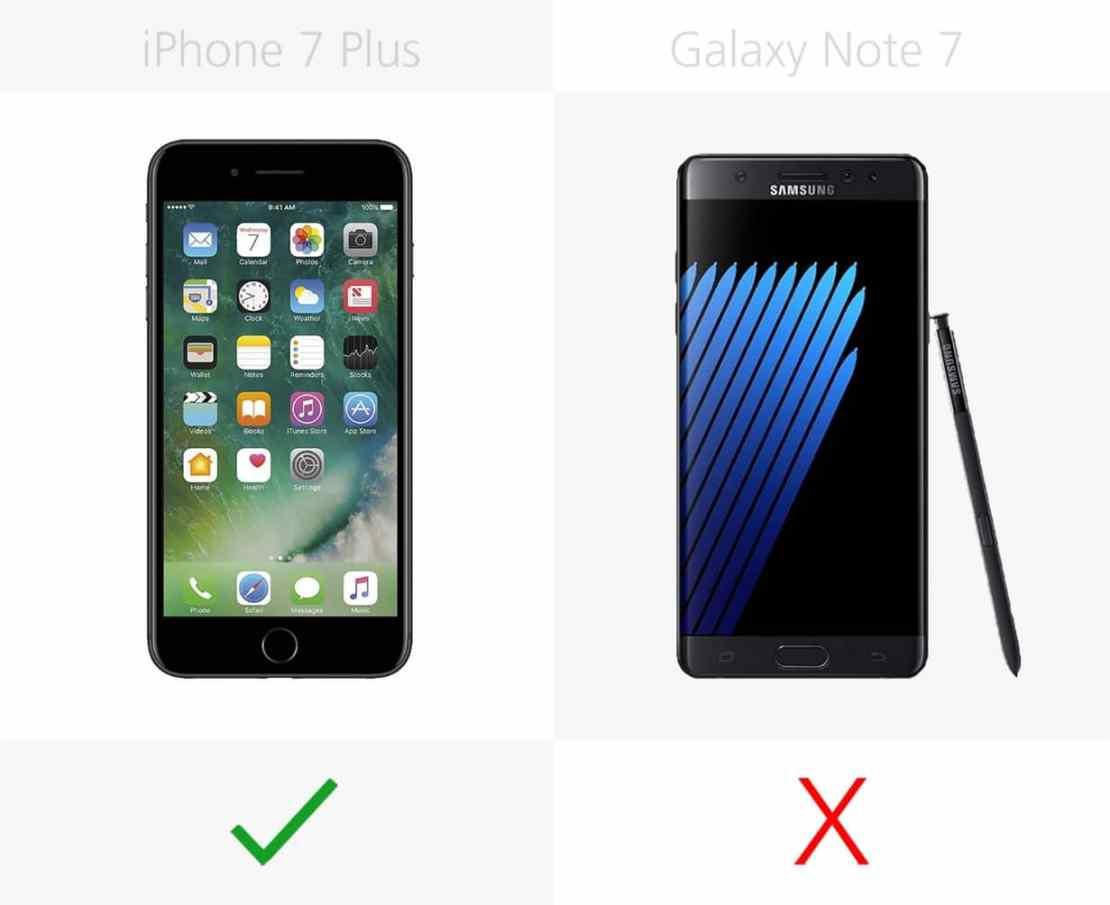 Zoom optyczny, dual camera: iPhone 7 Plus vs. Galaxy Note 7