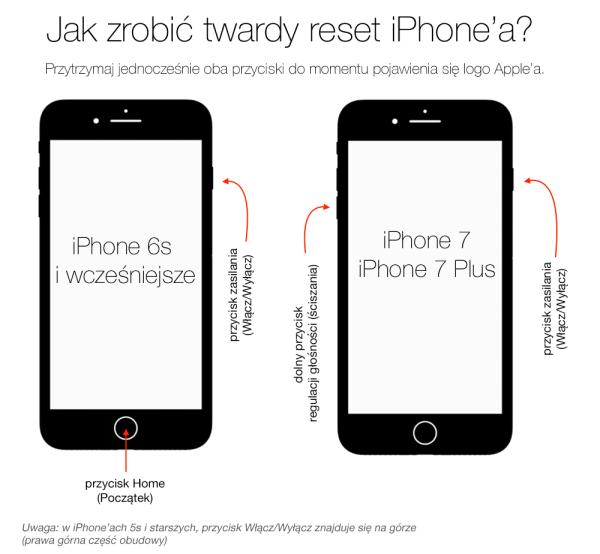 Jak zresetować iPhone'a 7 lub włączyć tryb DFU?
