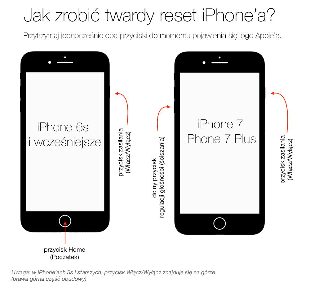 Jak zrobić twardy reset iPhone'a 7 i starszych?