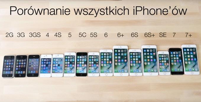 Porównanie modeli wszystkich iPhone'ów (wrzesień 2016)