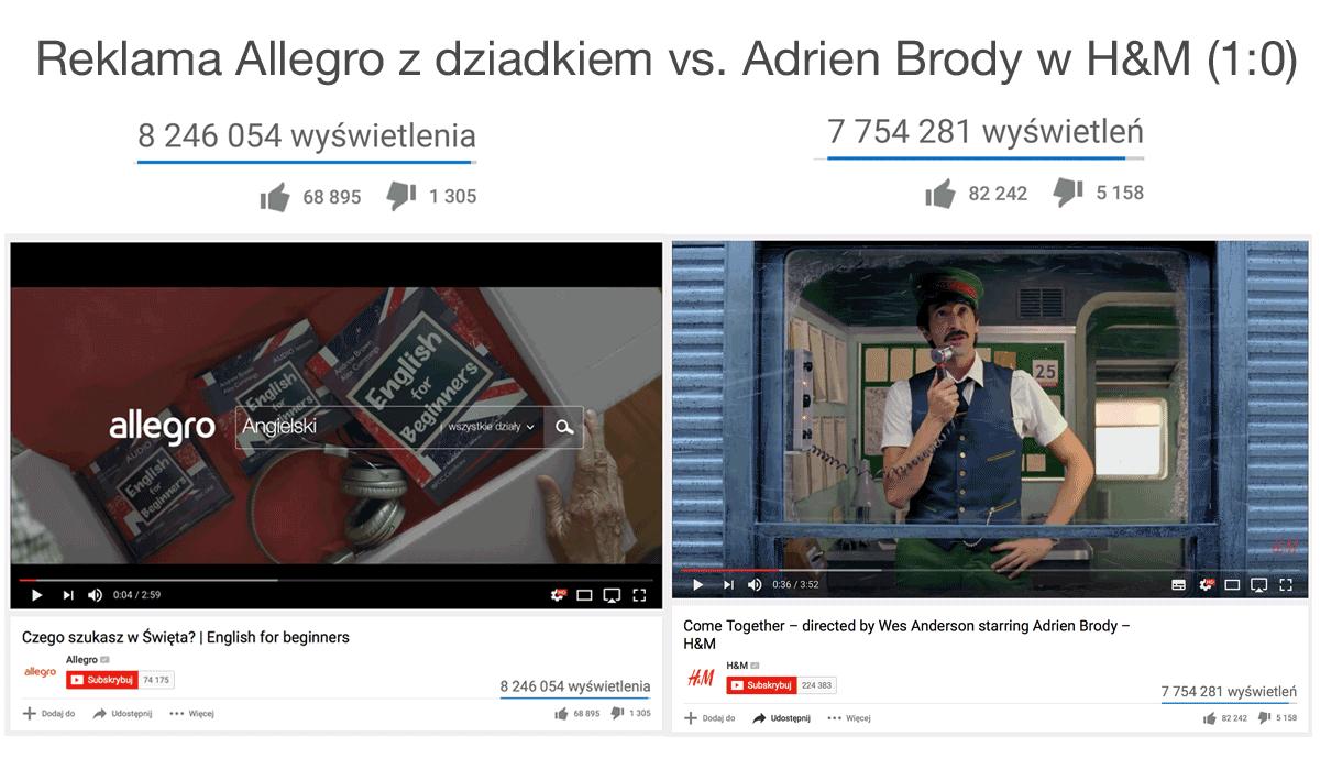 Reklama Allegro Z Dziadkiem Idzie Jak Burza Mobirank Pl