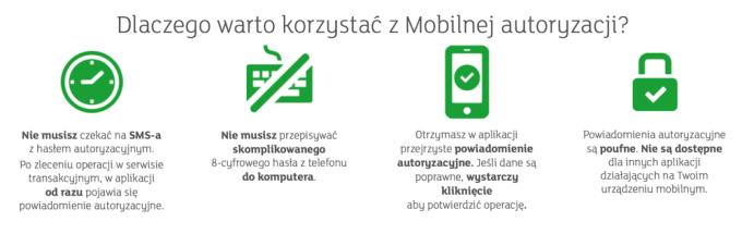 Zalety korzystania z mobilnej autoryzacji