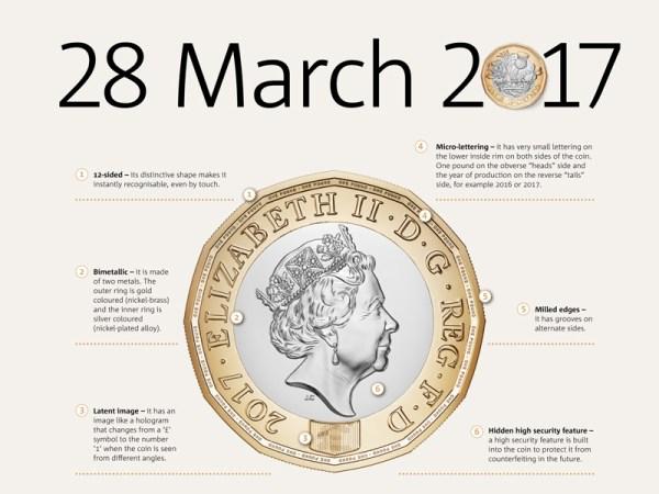 Nowy funt brytyjski najbardziej zabezpieczoną monetą
