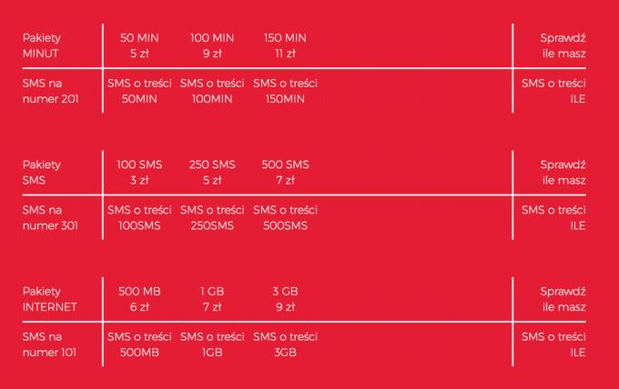 Pakiety dodatkowe w abonamencie Virgin Mobile
