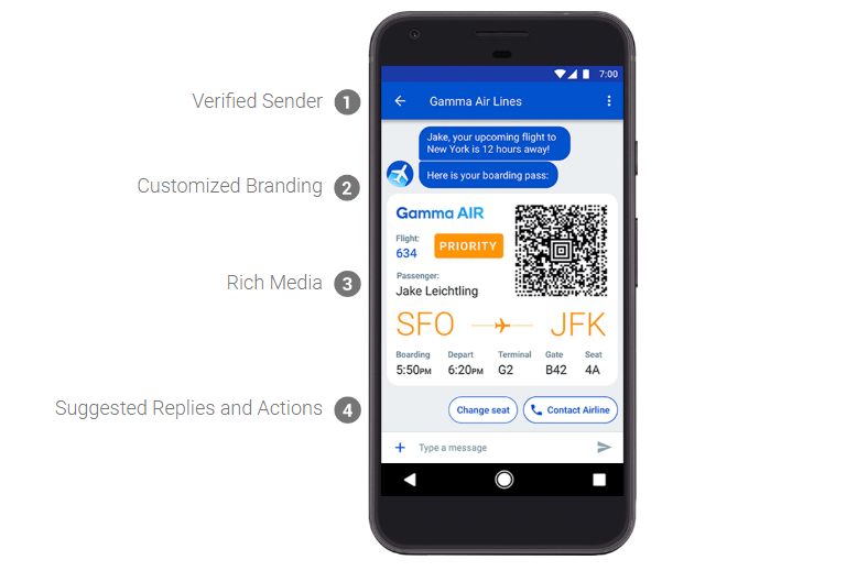 Gogle Android Messeges RCS